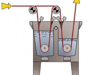 Специальное оборудование для промывки трикотажа от пиллинга